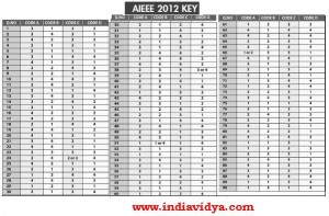 AIEEE 2012 Key