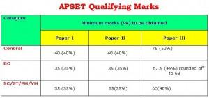 APSET Qualifying Marks