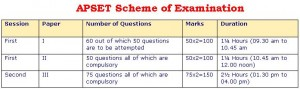 APSET Scheme of Examination
