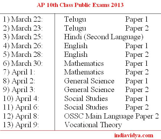 AP 10th Exams Time Table 2013