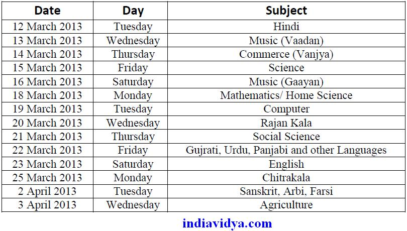 UPBSE Class 10 Exams Time Table 2013 – UP Board