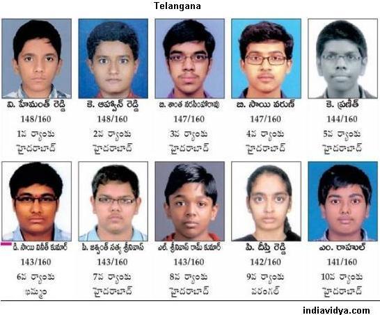 Eenadu Mock EAMCET Results Toppers Archives - india vidya