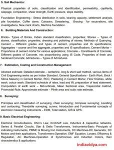 Civil AE syllabus